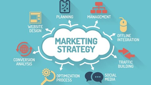 Thế nào là một Strategic Marketing Agency?