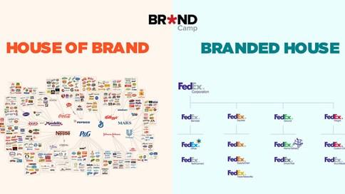 Phân biệt House of Brand và Branded House