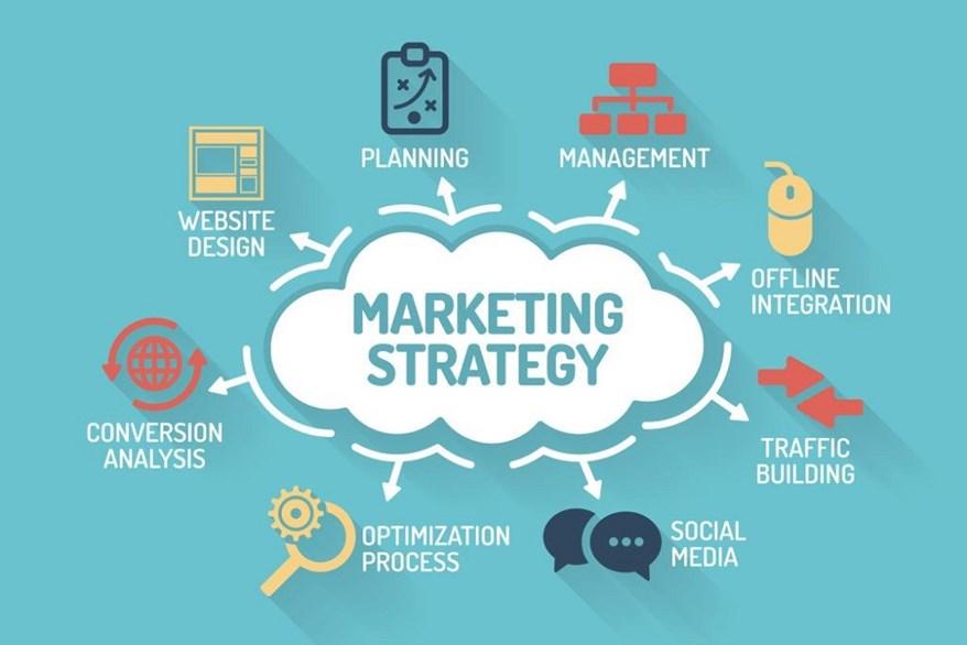 Thế nào là một Strategic Marketing Agency?