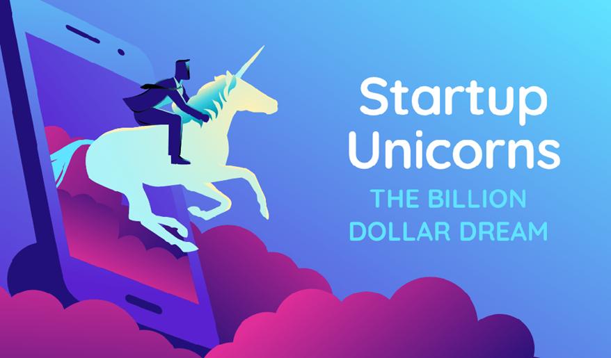 5 Startup tăng trưởng cao, gọi vốn triệu đô cần theo dõi trong năm 2020
