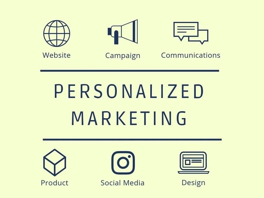"""""""Bùng nổ"""" marketing cá nhân hóa"""